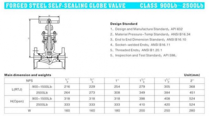 2 Inch Forged Steel Valves , OS&Y Flanged Solid Wedge Gate Valve