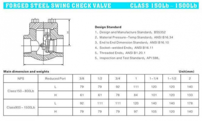 API602 1 Inch Forged Steel Valves , High Pressure Swing Check Valve