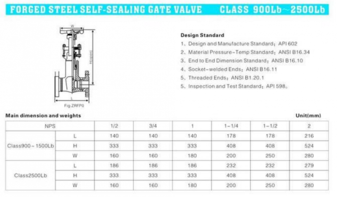 Self - Sealed RF Flanged Irrigation OS And Y Gate Valve Solid Wedge Type